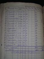 Ведомость начисления зарплаты за 1939 год
