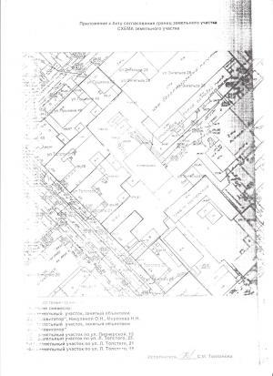 Планы Орского ликероводочного завода