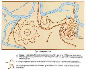Карта орской крепости