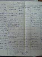 Списки членов религиозных обществ области за 1951-1952 гг.
